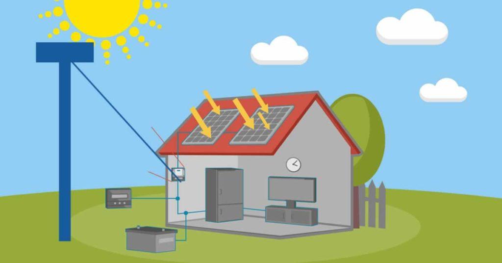 Como funciona a energia solar fotovoltaica on-grid